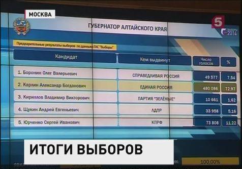 В ЦИКе подвели окончательные итоги голосования