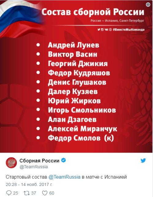 Назван стартовый состав сборной РФ  наматч сИспанией