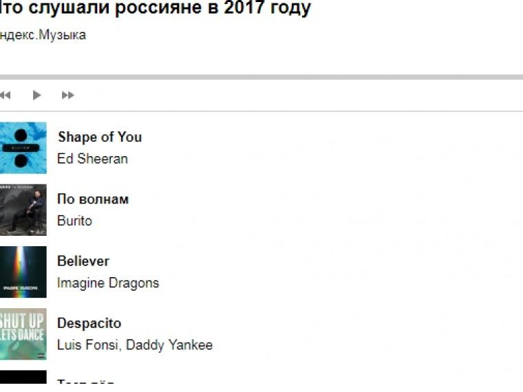 Сервис «Яндекс. Музыка» назвал самых популярных исполнителей года
