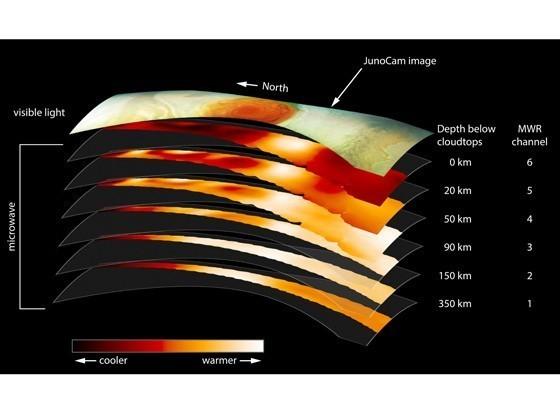Астрономы NASA узнали размеры красного пятна Юпитера