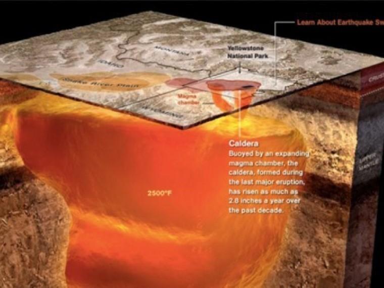 ВNASA предложили чрезвычайно рисковый план поспасению Йеллоустонского вулкана
