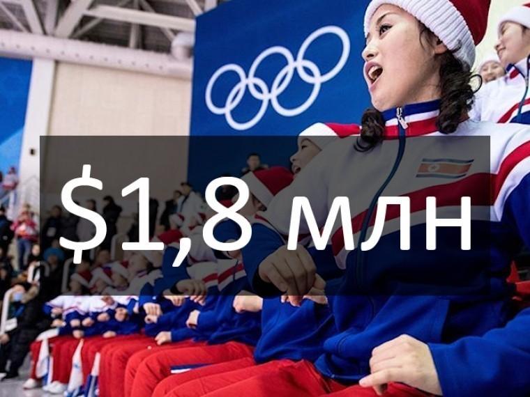 Цифра: сколько Сеул потратил наСевернуюКорею наОлимпиаде