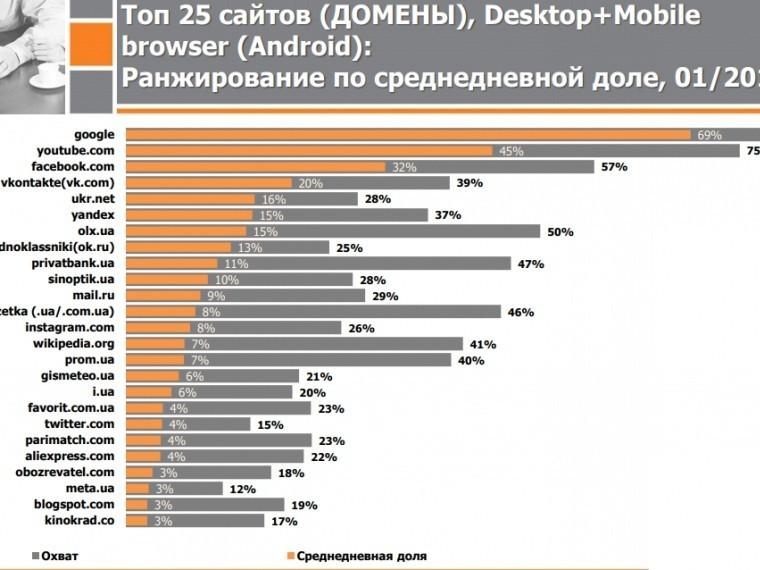 запретные плоды интернета российские сайты черного списка вошли