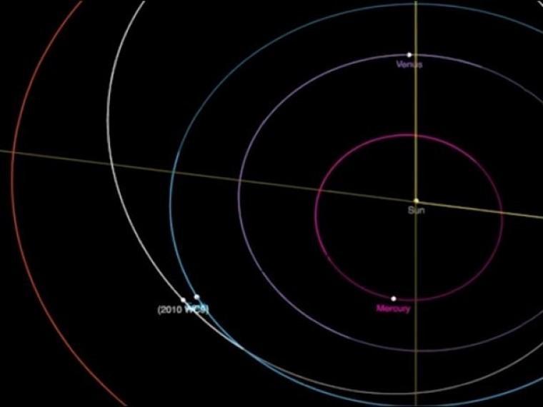 пропавший астероид стремительно приближается земле